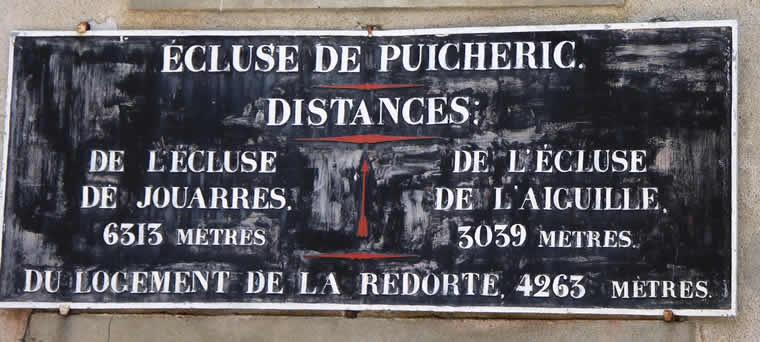 Afstanden sluizen Canal du Midi